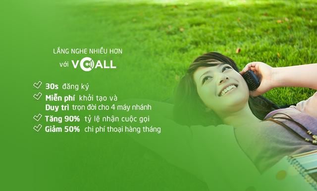 Vcall- Tổng đài ảo 4.0