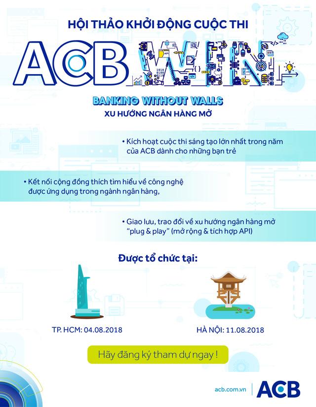 ACB khởi động cuộc thi Fintech với tổng giải thưởng 1 tỷ đồng